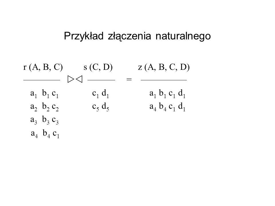 Przykład złączenia naturalnego r (A, B, C) s (C, D) z (A, B, C, D) = a 1 b 1 c 1 c 1 d 1 a 1 b 1 c 1 d 1 a 2 b 2 c 2 c 5 d 5 a 4 b 4 c 1 d 1 a 3 b 3 c