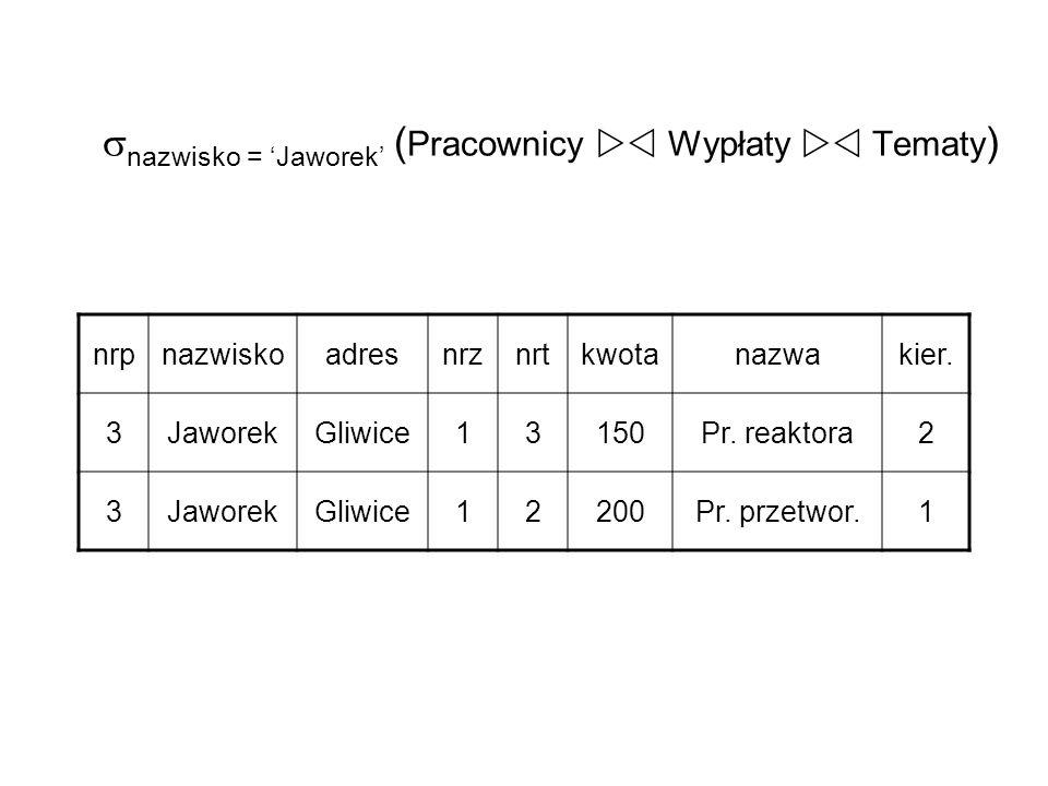 nazwisko = Jaworek ( Pracownicy Wypłaty Tematy ) nrpnazwiskoadresnrznrtkwotanazwakier. 3JaworekGliwice13150Pr. reaktora2 3JaworekGliwice12200Pr. przet