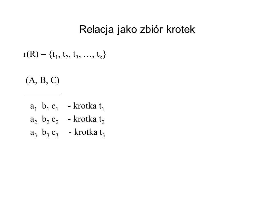 Relacja jako zbiór krotek r(R) = {t 1, t 2, t 3, …, t k } (A, B, C) a 1 b 1 c 1 - krotka t 1 a 2 b 2 c 2 - krotka t 2 a 3 b 3 c 3 - krotka t 3