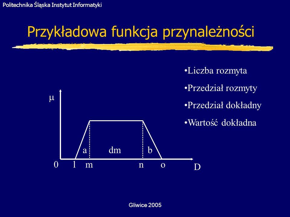 Politechnika Śląska Instytut Informatyki Gliwice 2005 Przykładowa funkcja przynależności D 0 l m n o a dm b Liczba rozmyta Przedział rozmyty Przedział