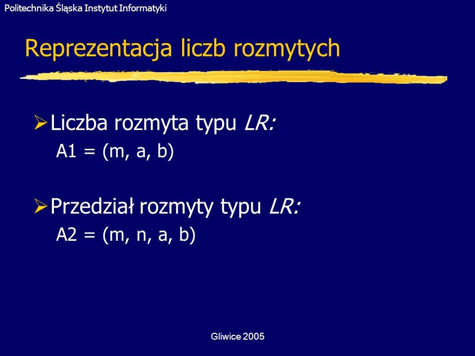 Politechnika Śląska Instytut Informatyki Gliwice 2005 Reprezentacja liczb rozmytych Liczba rozmyta typu LR: A1 = (m, a, b) Przedział rozmyty typu LR: