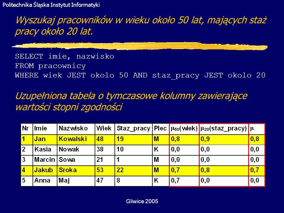 Politechnika Śląska Instytut Informatyki Gliwice 2005 Wyszukaj pracowników w wieku około 50 lat, mających staż pracy około 20 lat. SELECT imie, nazwis
