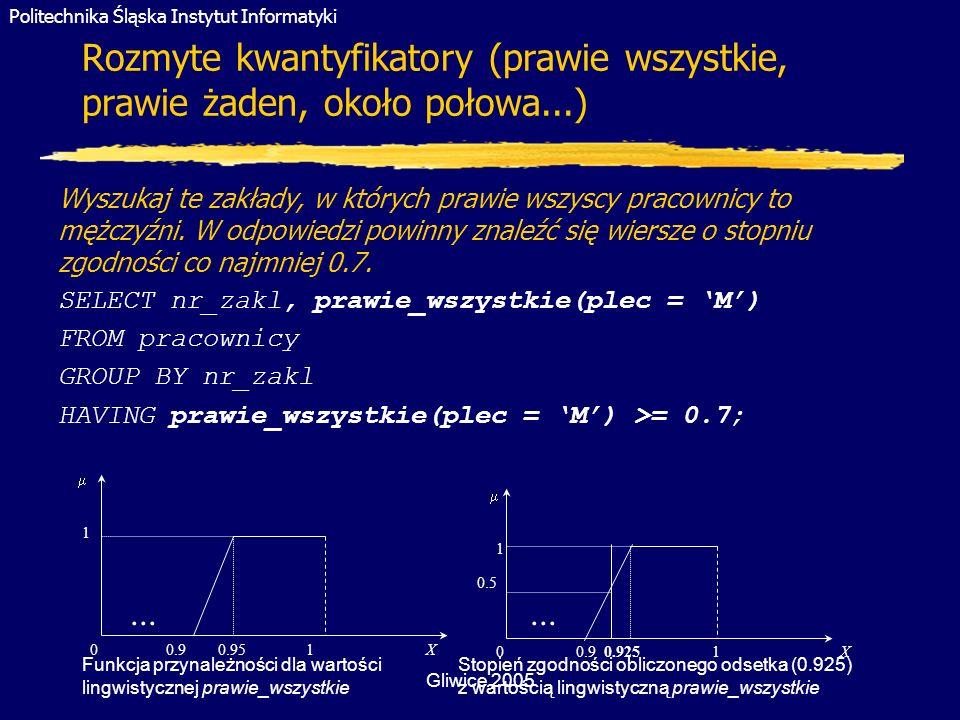 Politechnika Śląska Instytut Informatyki Gliwice 2005 Rozmyte kwantyfikatory (prawie wszystkie, prawie żaden, około połowa...) Wyszukaj te zakłady, w