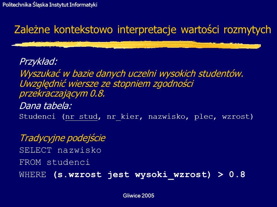 Politechnika Śląska Instytut Informatyki Gliwice 2005 Zależne kontekstowo interpretacje wartości rozmytych Przykład: Wyszukać w bazie danych uczelni w