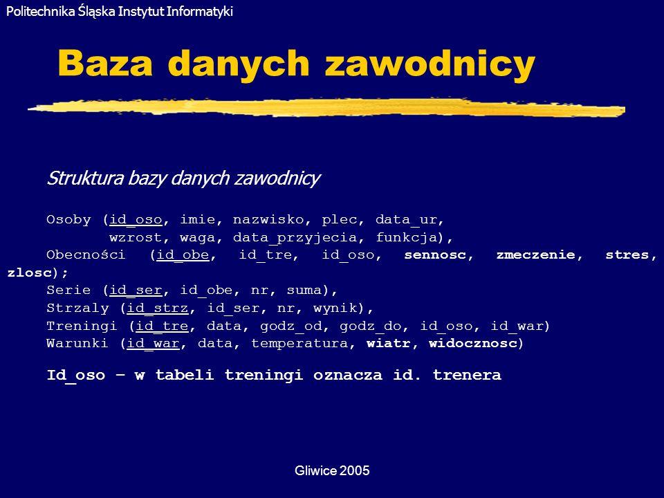 Politechnika Śląska Instytut Informatyki Gliwice 2005 Baza danych zawodnicy Struktura bazy danych zawodnicy Osoby (id_oso, imie, nazwisko, plec, data_