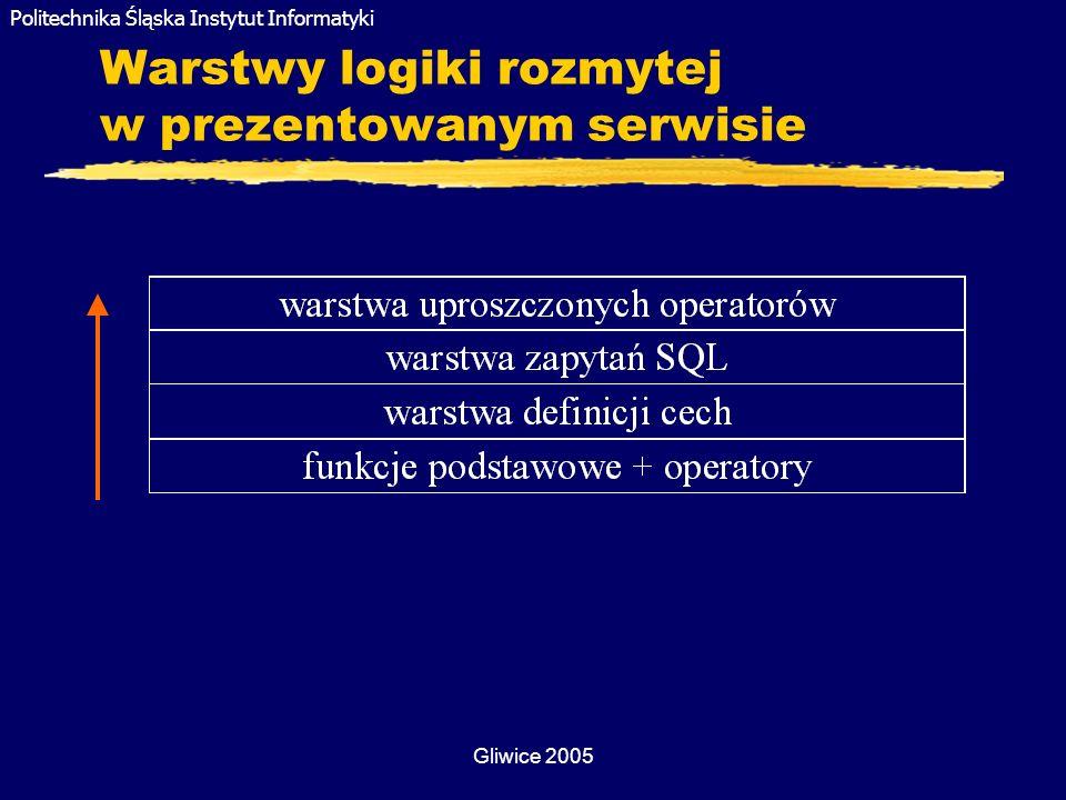 Politechnika Śląska Instytut Informatyki Gliwice 2005 Warstwy logiki rozmytej w prezentowanym serwisie