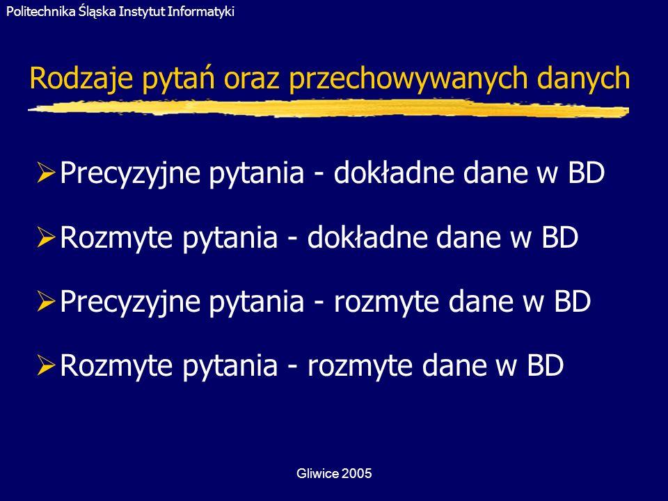 Politechnika Śląska Instytut Informatyki Gliwice 2005 Precyzyjne pytania - dokładne dane w BD Rozmyte pytania - dokładne dane w BD Precyzyjne pytania