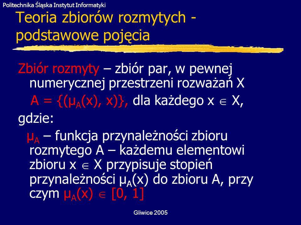 Politechnika Śląska Instytut Informatyki Gliwice 2005 Teoria zbiorów rozmytych - podstawowe pojęcia Zbiór rozmyty – zbiór par, w pewnej numerycznej pr