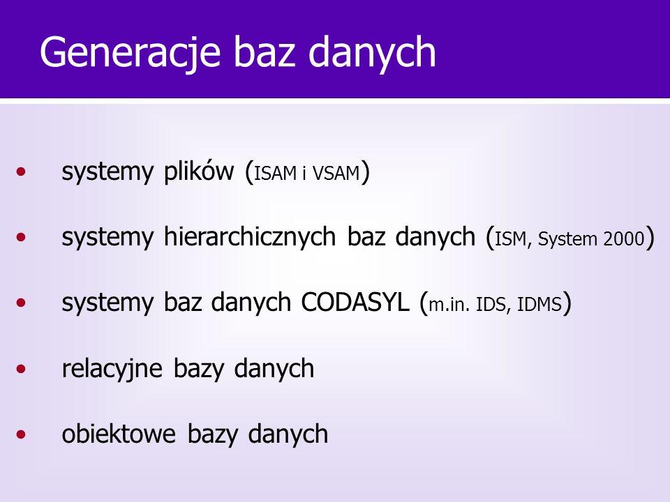 systemy plików ( ISAM i VSAM ) systemy hierarchicznych baz danych ( ISM, System 2000 ) systemy baz danych CODASYL ( m.in. IDS, IDMS ) relacyjne bazy d