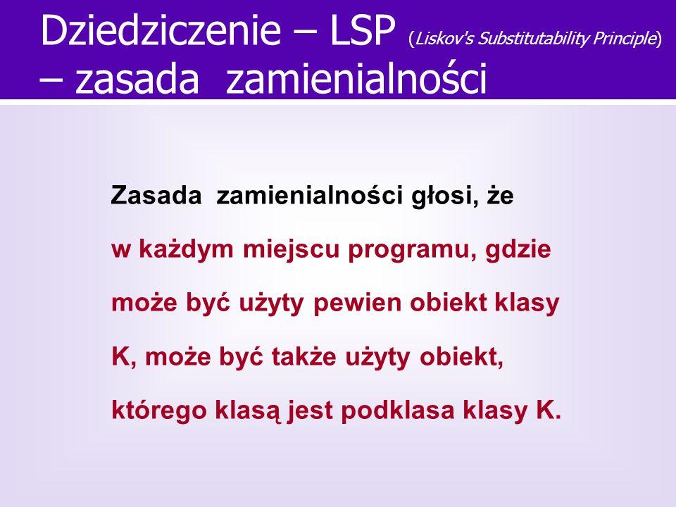 Dziedziczenie – LSP (Liskov's Substitutability Principle) – zasada zamienialności Zasada zamienialności głosi, że w każdym miejscu programu, gdzie moż