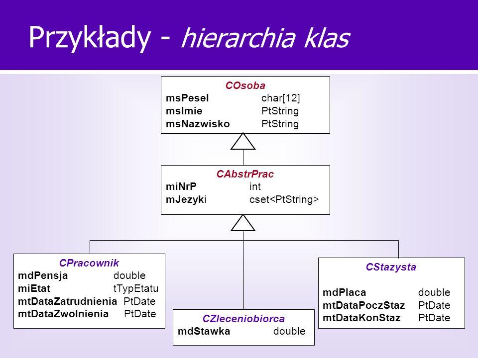 Przykłady - hierarchia klas COsoba msPeselchar[12] msImiePtString msNazwiskoPtString CAbstrPrac miNrP int mJezyki cset CPracownik mdPensja double miEt