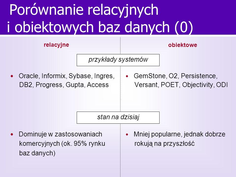 Porównanie relacyjnych i obiektowych baz danych (0) Oracle, Informix, Sybase, Ingres, DB2, Progress, Gupta, Access GemStone, O2, Persistence, Versant,