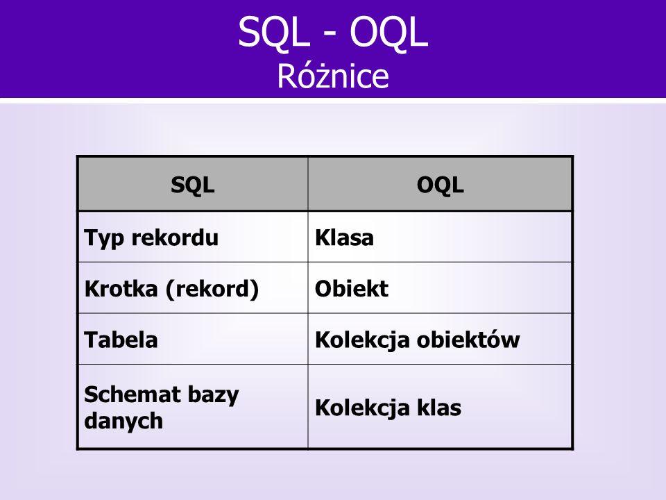 SQL - OQL Różnice SQLOQL Typ rekorduKlasa Krotka (rekord)Obiekt TabelaKolekcja obiektów Schemat bazy danych Kolekcja klas