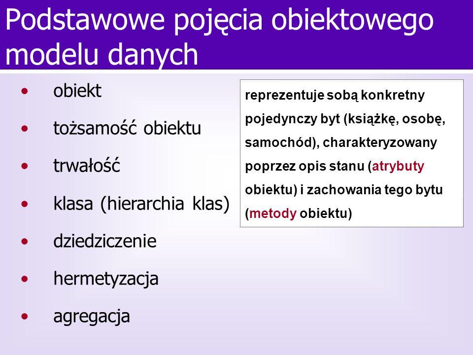 Hermetyzacja ortogonalna PRACOWNIK NAZWISKO NowakROK_UR 1951 ZAROBEK 2500 ZmieńZarobek(...) {...}; Podatek(){...}; ZarobekNetto() {...}; Wiek() { return RokBież - ROK_UR }; DZIAŁ Zabawki Wewnętrzna struktura obiektu Zewnętrzna struktura obiektu PRACOWNIK NAZWISKO Nowak ZmieńZarobek(...) ZarobekNetto() Wiek() DZIAŁ Zabawki Dowolna własność obiektu (atrybut, metoda) może być prywatna lub publiczna