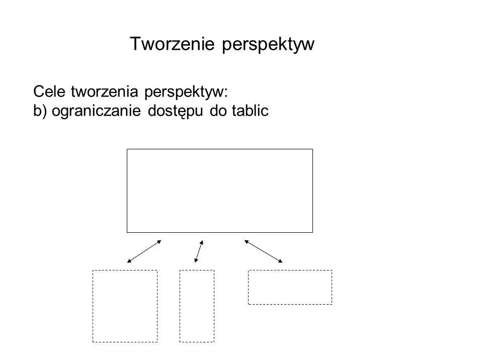 Tworzenie perspektyw Cele tworzenia perspektyw: b) ograniczanie dostępu do tablic