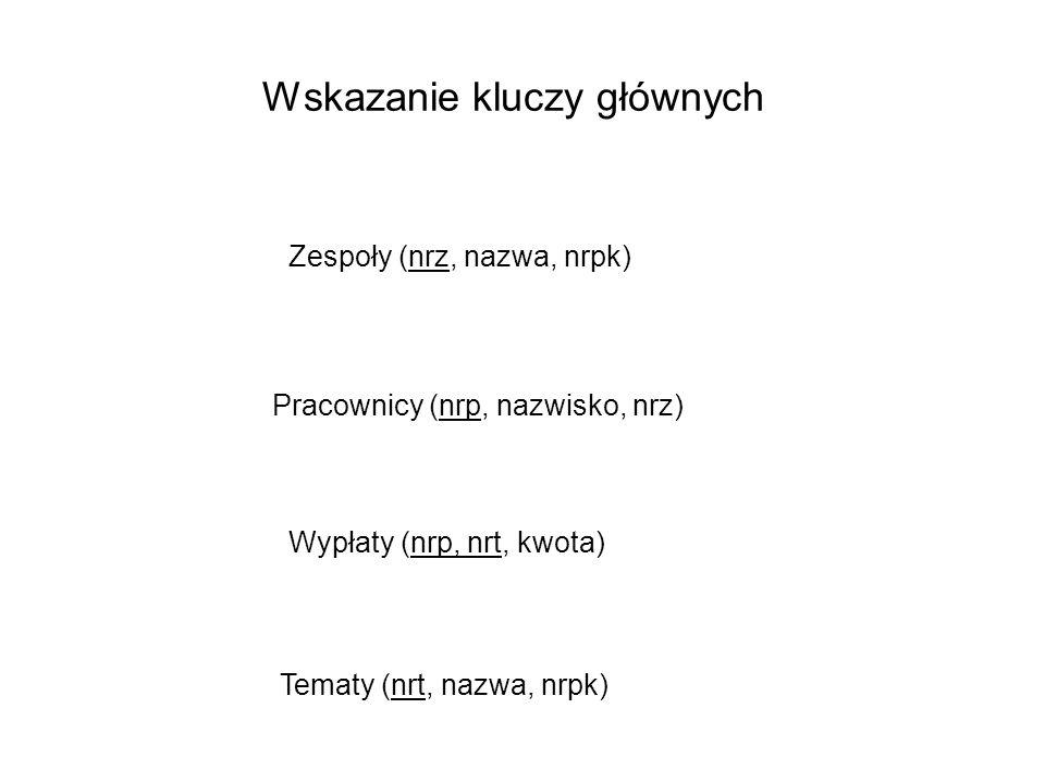 Wskazanie kluczy głównych Zespoły (nrz, nazwa, nrpk) Pracownicy (nrp, nazwisko, nrz) Wypłaty (nrp, nrt, kwota) Tematy (nrt, nazwa, nrpk)