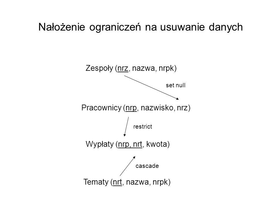 Nałożenie ograniczeń na usuwanie danych Zespoły (nrz, nazwa, nrpk) Pracownicy (nrp, nazwisko, nrz) Wypłaty (nrp, nrt, kwota) Tematy (nrt, nazwa, nrpk) set null cascade restrict