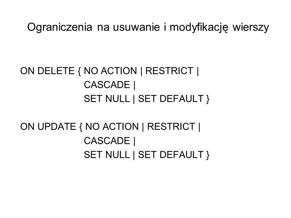 Ograniczenia na usuwanie i modyfikację wierszy ON DELETE { NO ACTION | RESTRICT | CASCADE | SET NULL | SET DEFAULT } ON UPDATE { NO ACTION | RESTRICT | CASCADE | SET NULL | SET DEFAULT }