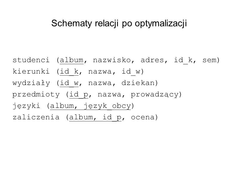 Schematy relacji po optymalizacji studenci (album, nazwisko, adres, id_k, sem) kierunki (id_k, nazwa, id_w) wydziały (id_w, nazwa, dziekan) przedmioty