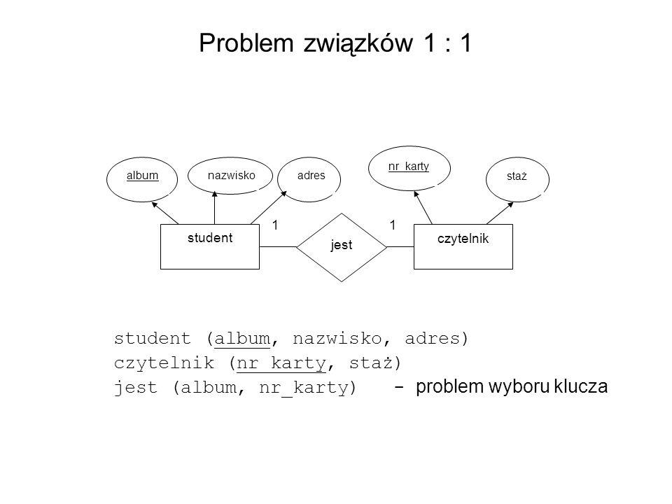 Problem związków 1 : 1 student (album, nazwisko, adres) czytelnik (nr_karty, staż) jest (album, nr_karty) - problem wyboru klucza 1 student albumnazwi