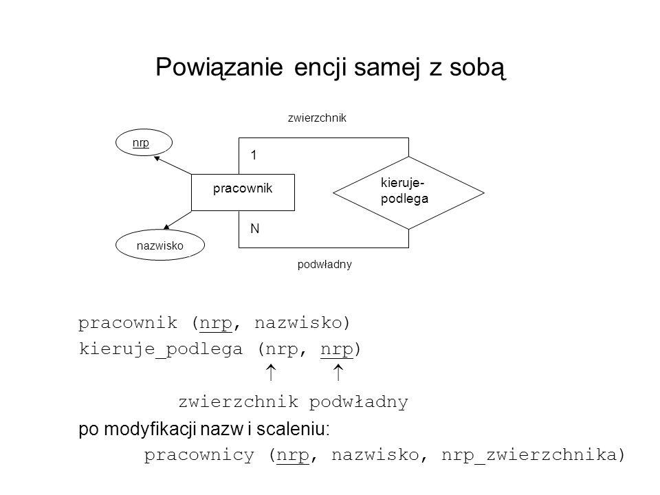 Powiązanie encji samej z sobą pracownik (nrp, nazwisko) kieruje_podlega (nrp, nrp) zwierzchnik podwładny po modyfikacji nazw i scaleniu: pracownicy (n