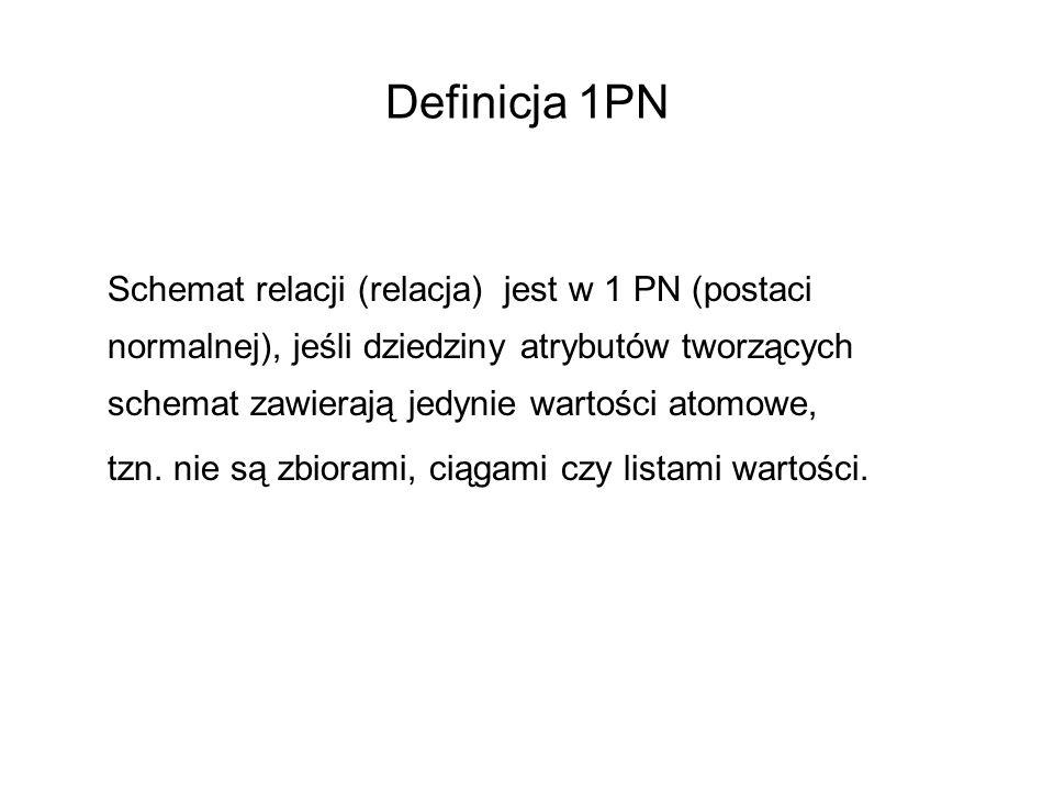 Definicja 1PN Schemat relacji (relacja) jest w 1 PN (postaci normalnej), jeśli dziedziny atrybutów tworzących schemat zawierają jedynie wartości atomo