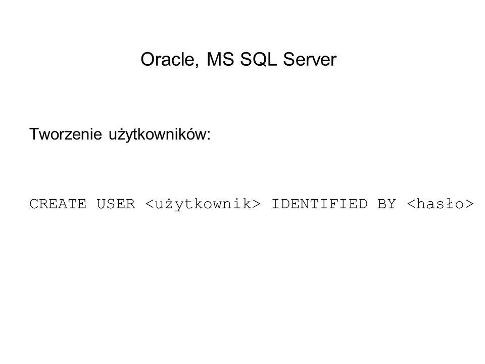 Oracle, MS SQL Server Tworzenie użytkowników: CREATE USER IDENTIFIED BY
