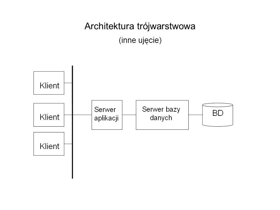 Architektura trójwarstwowa (inne ujęcie)