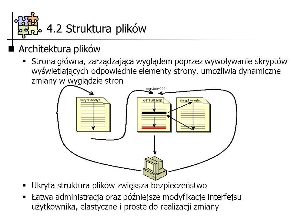 4.2 Struktura plików Architektura plików Strona główna, zarządzająca wyglądem poprzez wywoływanie skryptów wyświetlających odpowiednie elementy strony