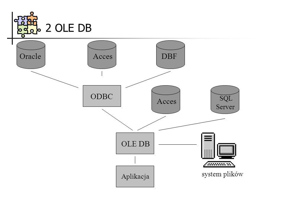 3.1 Istota ADO ActiveX Data Objects – powszechnie używany model programowania dla dowolnego źródła danych OLE DB.