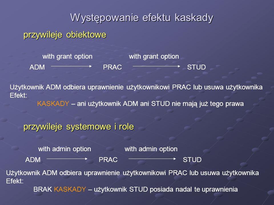 Występowanie efektu kaskady przywileje obiektowe przywileje systemowe i role ADMPRACSTUD with grant option Użytkownik ADM odbiera uprawnienie użytkown