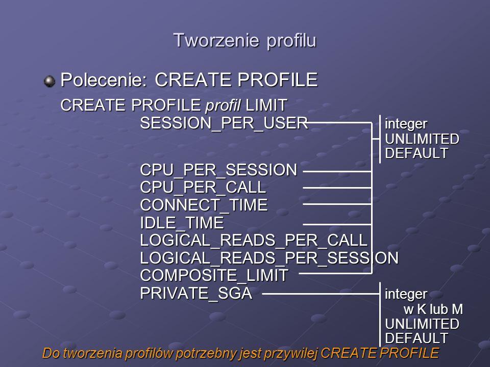 Tworzenie profilu Polecenie: CREATE PROFILE CREATE PROFILE profil LIMIT SESSION_PER_USER integer UNLIMITEDDEFAULTCPU_PER_SESSIONCPU_PER_CALLCONNECT_TI