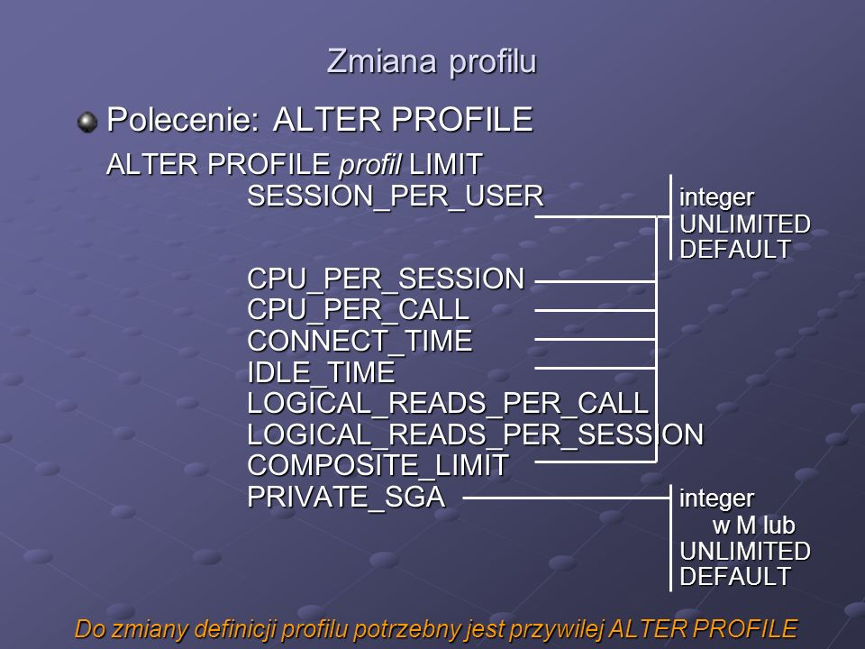Zmiana profilu Polecenie: ALTER PROFILE ALTER PROFILE profil LIMIT SESSION_PER_USER integer UNLIMITEDDEFAULTCPU_PER_SESSIONCPU_PER_CALLCONNECT_TIMEIDL