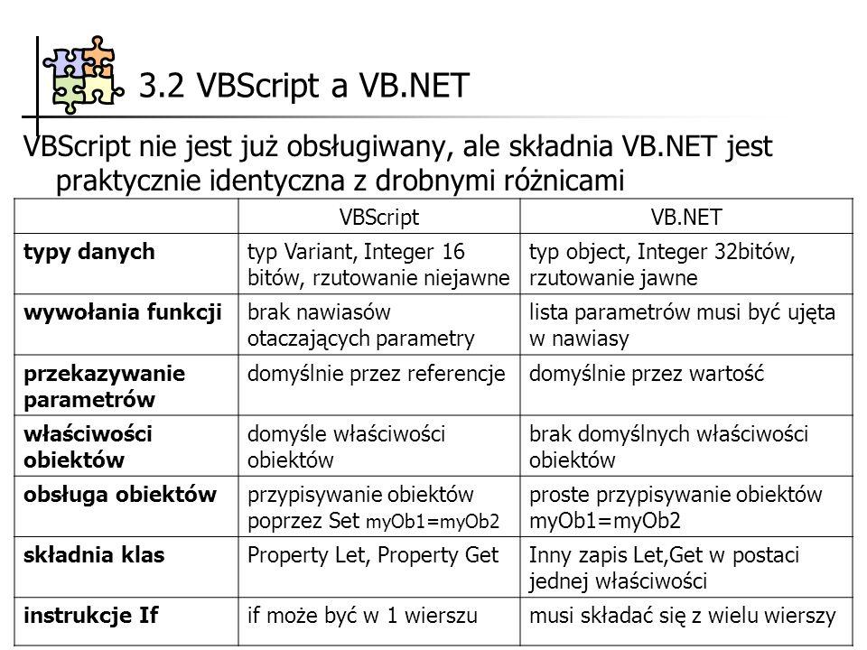 3.2 VBScript a VB.NET VBScript nie jest już obsługiwany, ale składnia VB.NET jest praktycznie identyczna z drobnymi różnicami VBScriptVB.NET typy dany