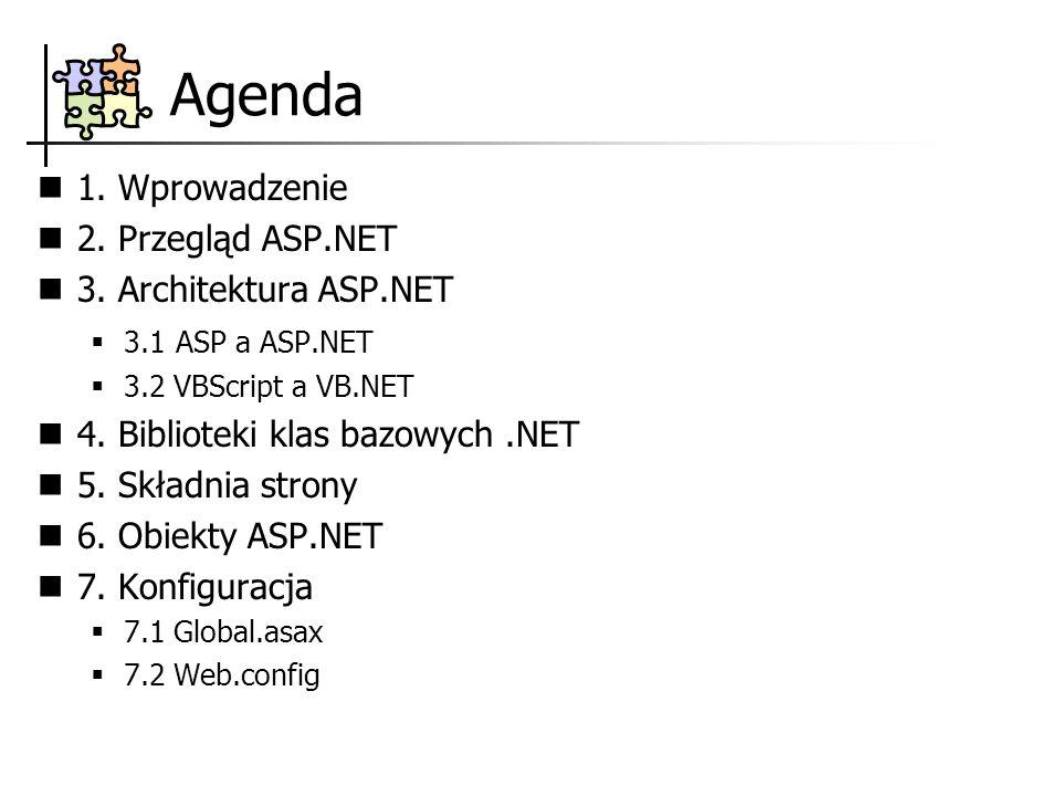 Agenda 1. Wprowadzenie 2. Przegląd ASP.NET 3. Architektura ASP.NET 3.1 ASP a ASP.NET 3.2 VBScript a VB.NET 4. Biblioteki klas bazowych.NET 5. Składnia