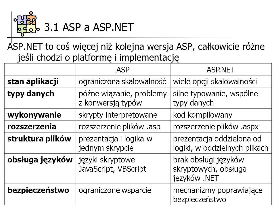 7.1 Konfiguracja global.asax Plik global.asax umożliwia definiowanie zmiennych i obiektów o zasięgu aplikacji i sesji umożliwia definiowanie procedur obsługi zdarzeń wywoływanych dla aplikacji i sesji plik global.asax musi znajdować się w katalogu bazowym aplikacja ASP.NET może posiadać tylko jeden plik global.asax wszelkie zmiany w pliku są wykrywane i wprowadzane przez serwer automatycznie, jednak wiąże się to z restartem aplikacji - wszystkie połączenia są zrywane bezpośrednie pobranie pliku global.asax poprzez przeglądarkę nie jest możliwe użycie dyrektyw @assembly, @import rejestrują skompilowane zbiory i importują przestrzeń nazwa dla całej aplikacji użycie deklaruje obiekty o zakresie dla aplikacji lub sesji w zależności od parametru scope równym session lub application