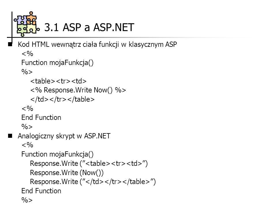 3.2 VBScript a VB.NET VBScript nie jest już obsługiwany, ale składnia VB.NET jest praktycznie identyczna z drobnymi różnicami VBScriptVB.NET typy danychtyp Variant, Integer 16 bitów, rzutowanie niejawne typ object, Integer 32bitów, rzutowanie jawne wywołania funkcjibrak nawiasów otaczających parametry lista parametrów musi być ujęta w nawiasy przekazywanie parametrów domyślnie przez referencjedomyślnie przez wartość właściwości obiektów domyśle właściwości obiektów brak domyślnych właściwości obiektów obsługa obiektówprzypisywanie obiektów poprzez Set myOb1=myOb2 proste przypisywanie obiektów myOb1=myOb2 składnia klasProperty Let, Property GetInny zapis Let,Get w postaci jednej właściwości instrukcje Ifif może być w 1 wierszumusi składać się z wielu wierszy