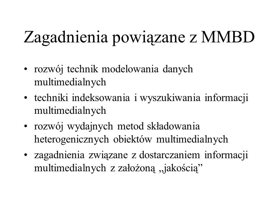 Formy składowania MM Wewnątrz struktur bazy danych W plikach w systemie plików systemu operacyjnego Na zewnętrznych serwerach przeznaczonych do składowania multimediów