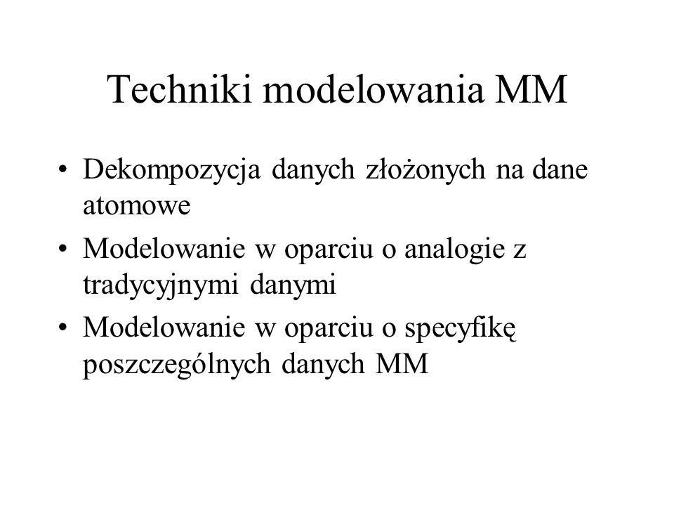 Informacje połączone z MM właściwe informacje zawarte w materiale multimedialnym parametry samego zbioru multimedialnego, jak jego format, rodzaj kompresji, system kodowania, rozmiar parametry opisujące zbiór jak tytuł, autor, data powstania