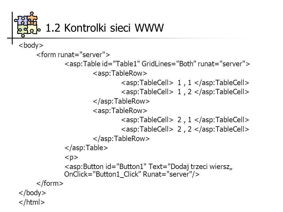 1, 1 1, 2 2, 1 2, 2 1.2 Kontrolki sieci WWW