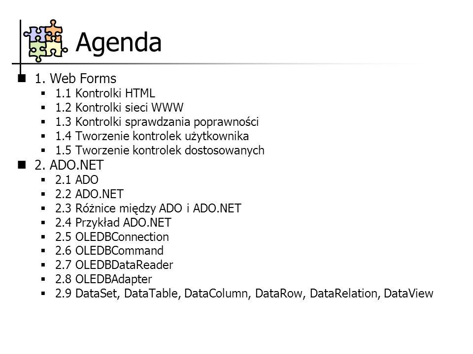 Agenda 1. Web Forms 1.1 Kontrolki HTML 1.2 Kontrolki sieci WWW 1.3 Kontrolki sprawdzania poprawności 1.4 Tworzenie kontrolek użytkownika 1.5 Tworzenie