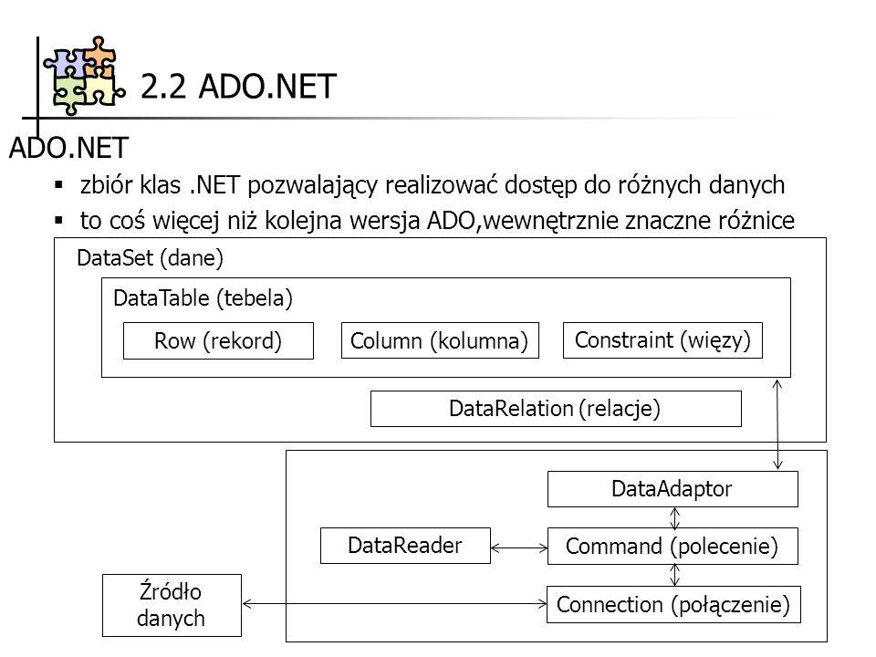 2.2 ADO.NET ADO.NET zbiór klas.NET pozwalający realizować dostęp do różnych danych to coś więcej niż kolejna wersja ADO,wewnętrznie znaczne różnice Row (rekord) Command (polecenie) DataSet (dane) Źródło danych DataTable (tebela) Constraint (więzy) Column (kolumna) DataRelation (relacje) DataAdaptor Connection (połączenie) DataReader