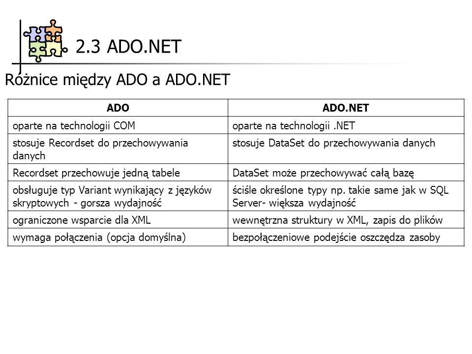 2.3 ADO.NET Różnice między ADO a ADO.NET ADOADO.NET oparte na technologii COMoparte na technologii.NET stosuje Recordset do przechowywania danych stosuje DataSet do przechowywania danych Recordset przechowuje jedną tabeleDataSet może przechowywać całą bazę obsługuje typ Variant wynikający z języków skryptowych - gorsza wydajność ściśle określone typy np.