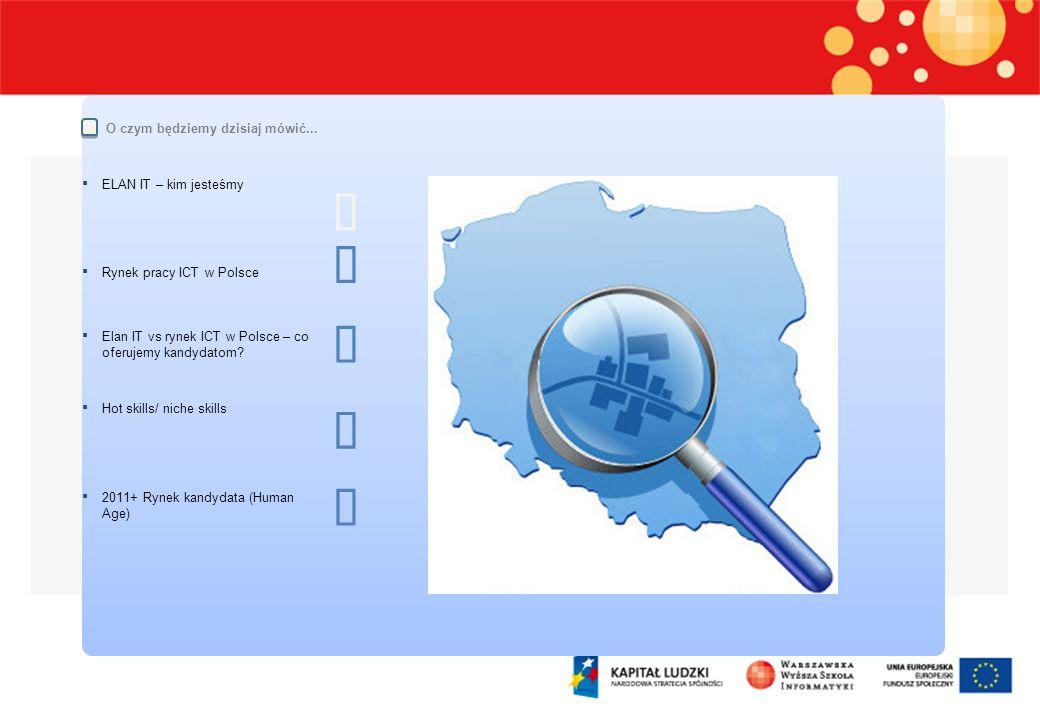 Rynek ICT w Polsce - Perspektywa kandydata