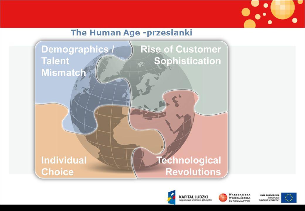 The Human Age -przesłanki
