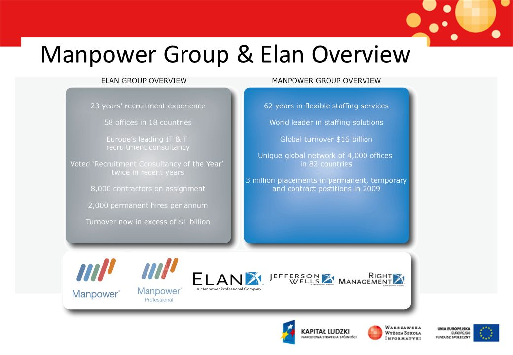 Manpower Group & Elan Overview