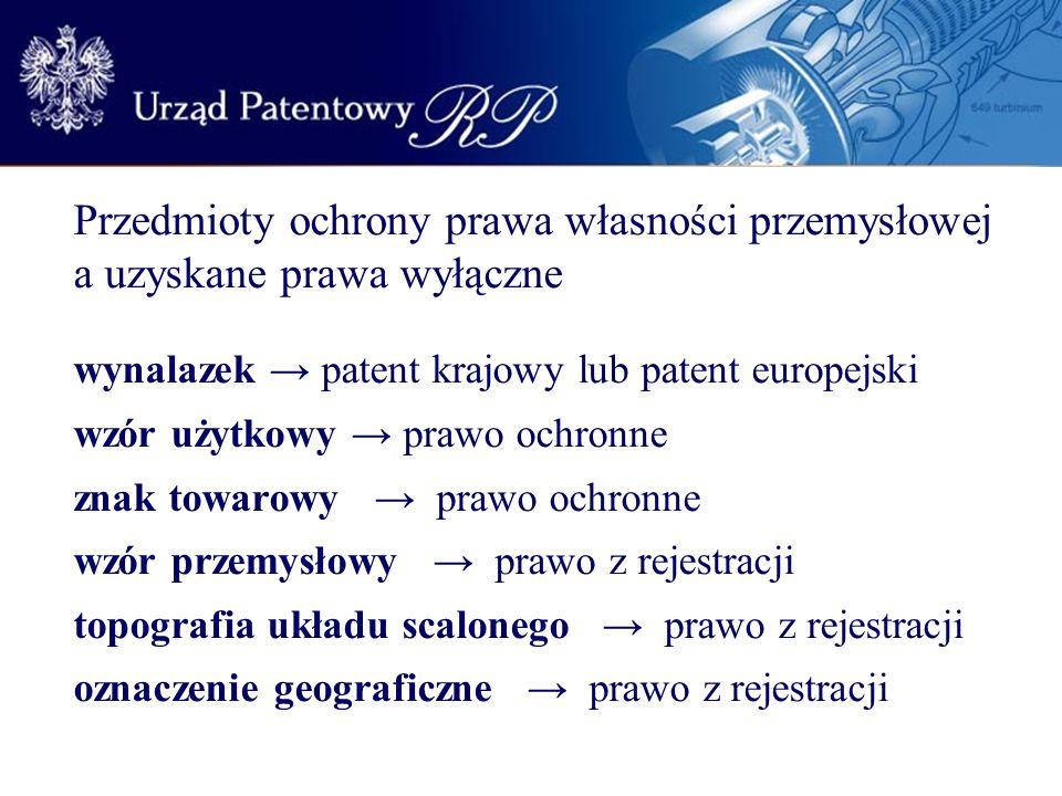 Przedmioty ochrony prawa własności przemysłowej a uzyskane prawa wyłączne wynalazek patent krajowy lub patent europejski wzór użytkowy prawo ochronne