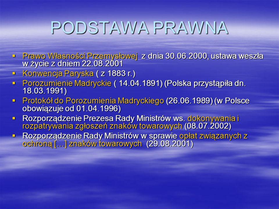 PODSTAWA PRAWNA Prawo Własności Przemysłowej z dnia 30.06.2000, ustawa weszła w życie z dniem 22.08.2001 Prawo Własności Przemysłowej z dnia 30.06.200