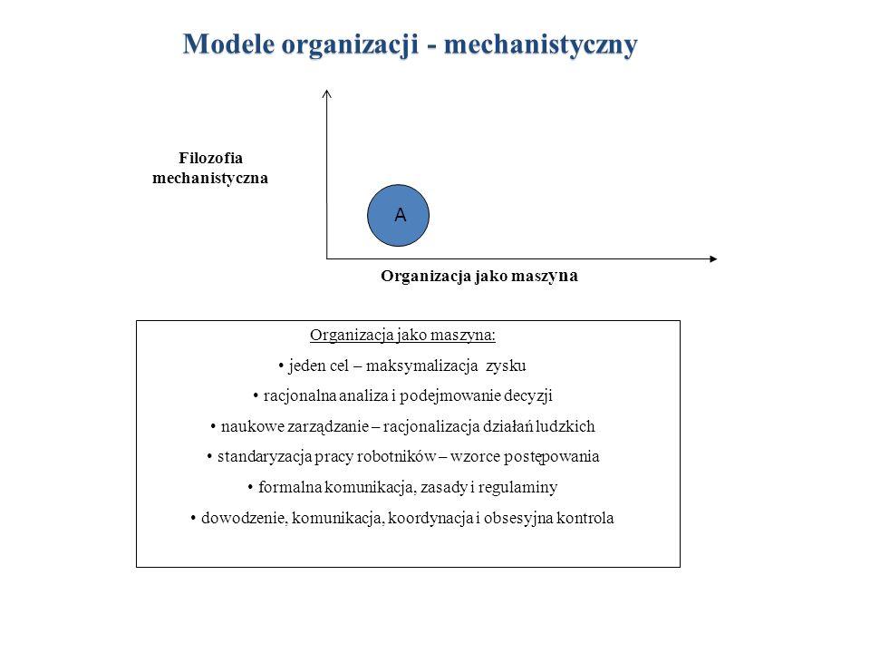 Modele organizacji - mechanistyczny Modele organizacji - mechanistyczny A Filozofia mechanistyczna Organizacja jako masz yna Organizacja jako maszyna: