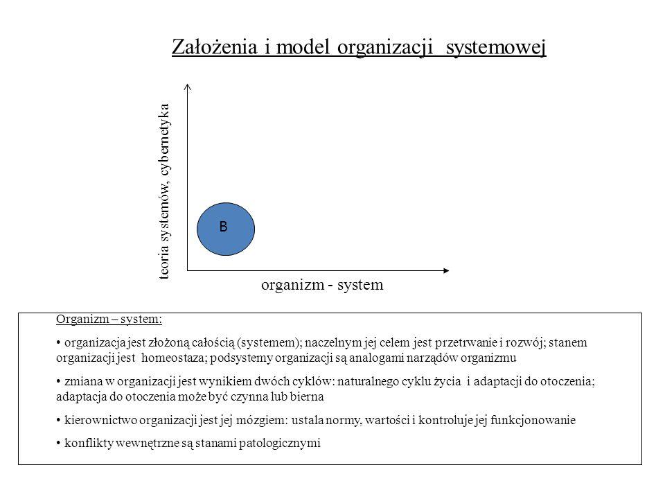 Założenia i model organizacji systemowe j organizm - system teoria systemów, cybernetyka Organizm – system: organizacja jest złożoną całością (systeme